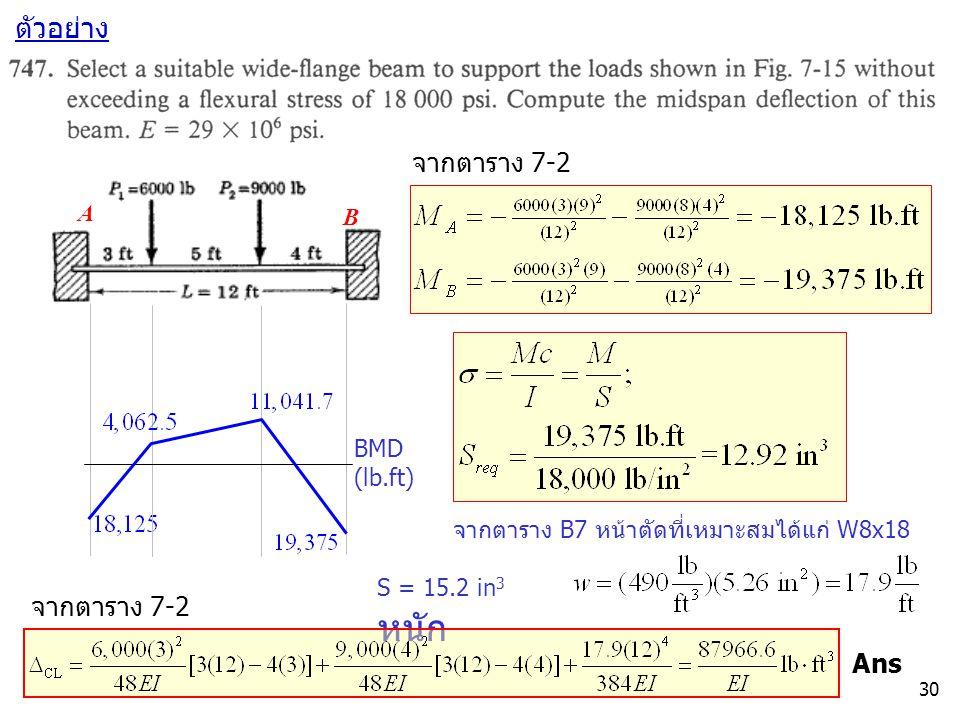 30 ตัวอย่าง จากตาราง 7-2 A B BMD (lb.ft) จากตาราง B7 หน้าตัดที่เหมาะสมได้แก่ W8x18 S = 15.2 in 3 หนัก จากตาราง 7-2 Ans