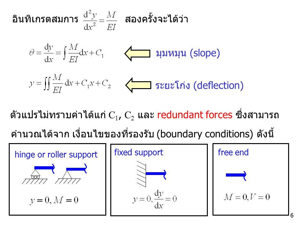 6 อินทิเกรตสมการ สองครั้งจะได้ว่า ตัวแปรไม่ทราบค่าได้แก่ C 1, C 2 และ redundant forces ซึ่งสามารถ คำนวณได้จาก เงื่อนไขของที่รองรับ (boundary condition