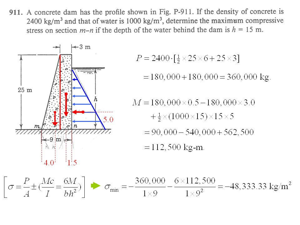 For long slender members or columns, the effect of P-  is significant For stiff members the formula is appropriate