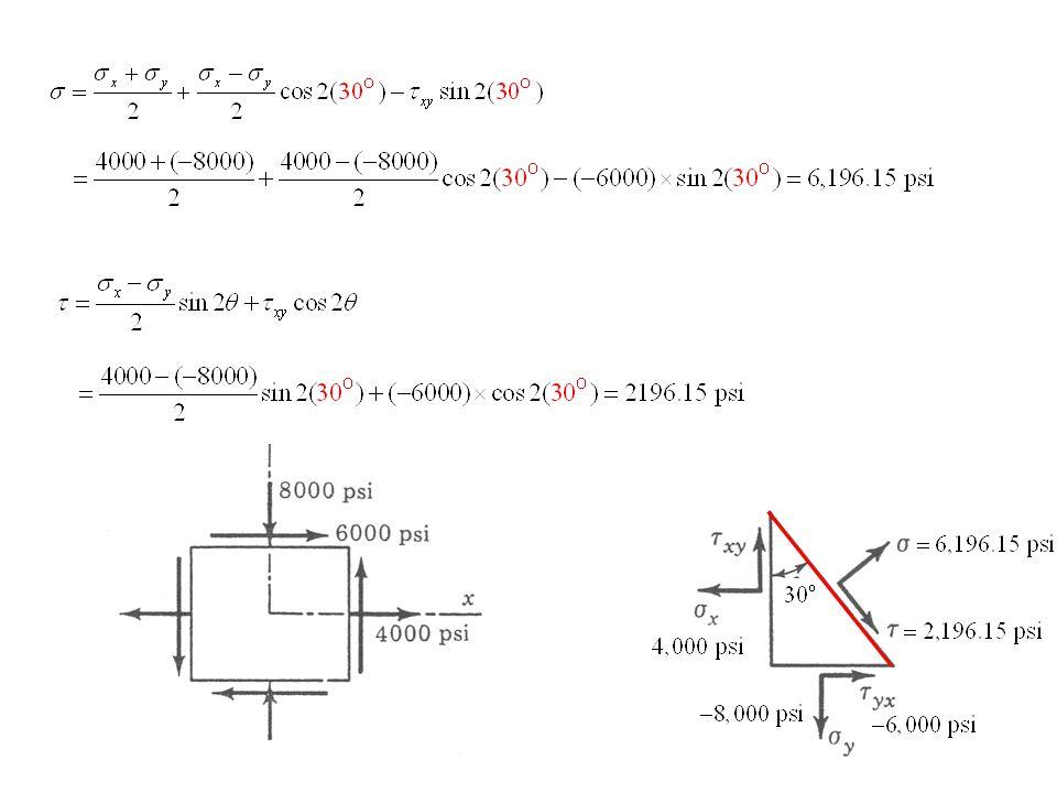 Eq.(9-5) Eq.(9-6) 9-7 Variation of Stress at A Point: Mohr's Circle Otto Mohr (1882) Eq.(a) 2 + Eq.(b) 2