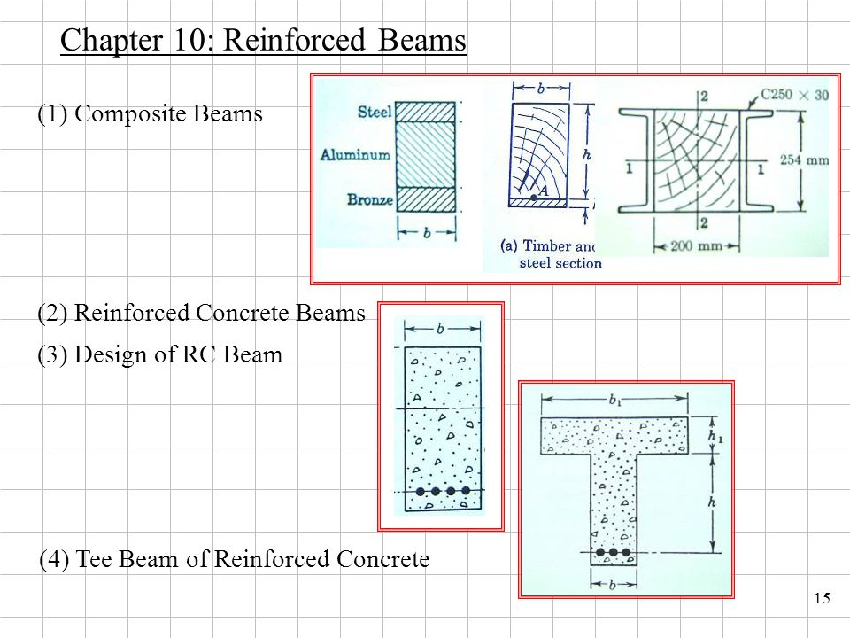 15 Chapter 10: Reinforced Beams (1) Composite Beams (3) Design of RC Beam (2) Reinforced Concrete Beams (4) Tee Beam of Reinforced Concrete