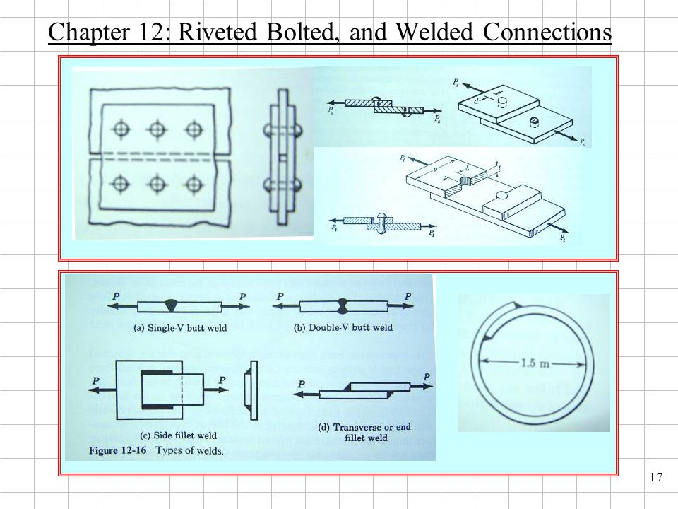 17 Chapter 12: Riveted Bolted, and Welded Connections