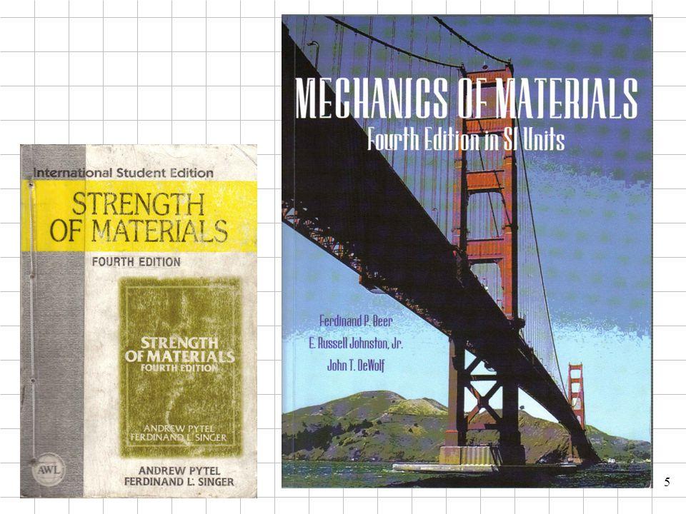 16 Chapter 11: Columns (1) Critical Load (2) Long Columns & Euler's Formula (4) Eccentrically Loaded Columns (3) Intermediate Columns Long Short