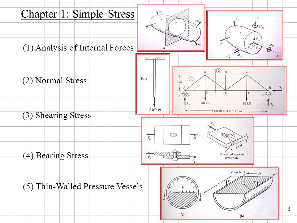 7 Chapter 2: Simple Strain (5) Thermal Stresses (1) Stress-Strain Diagram (2) Hooke's Law: Axial & Shearing Deformations P P (3) Poisson's Ratio (4) Statically Indeterminate Members