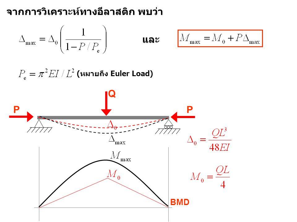 จากการวิเคราะห์ทางอีลาสติก พบว่า BMD P Q P (หมายถึง Euler Load) และ