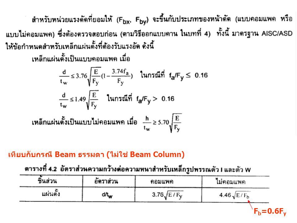 เทียบกับกรณี Beam ธรรมดา (ไม่ใช่ Beam Column) F b =0.6F y
