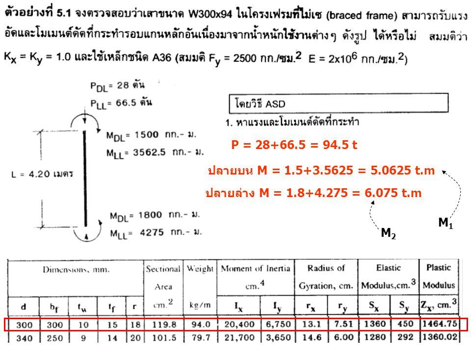 P = 28+66.5 = 94.5 t ปลายบน M = 1.5+3.5625 = 5.0625 t.m ปลายล่าง M = 1.8+4.275 = 6.075 t.m M1M1 M2M2