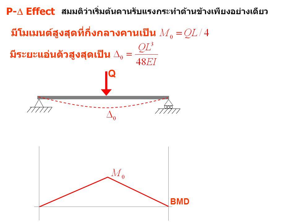 P-  Effect สมมติว่าเริ่มต้นคานรับแรงกระทำด้านข้างเพียงอย่างเดียว Q BMD มีระยะแอ่นตัวสูงสุดเป็น มีโมเมนต์สูงสุดที่กึ่งกลางคานเป็น