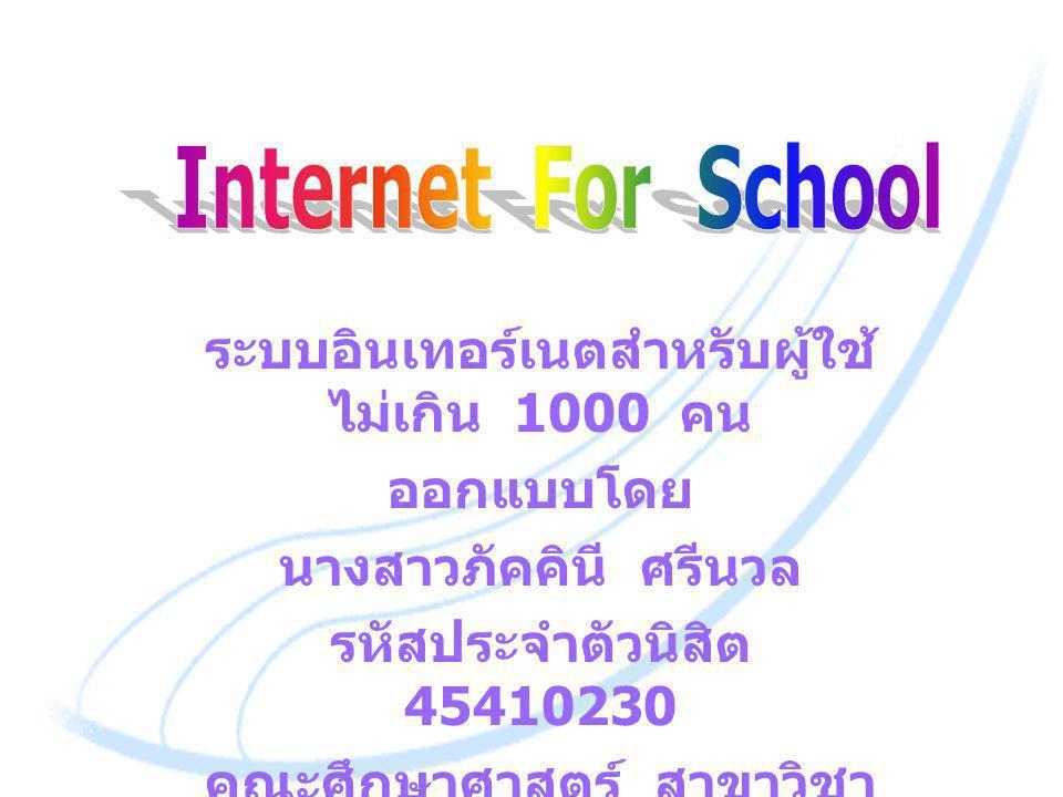 ระบบอินเทอร์เนตสำหรับผู้ใช้ ไม่เกิน 1000 คน ออกแบบโดย นางสาวภัคคินี ศรีนวล รหัสประจำตัวนิสิต 45410230 คณะศึกษาศาสตร์ สาขาวิชา คณิตศาสตร์