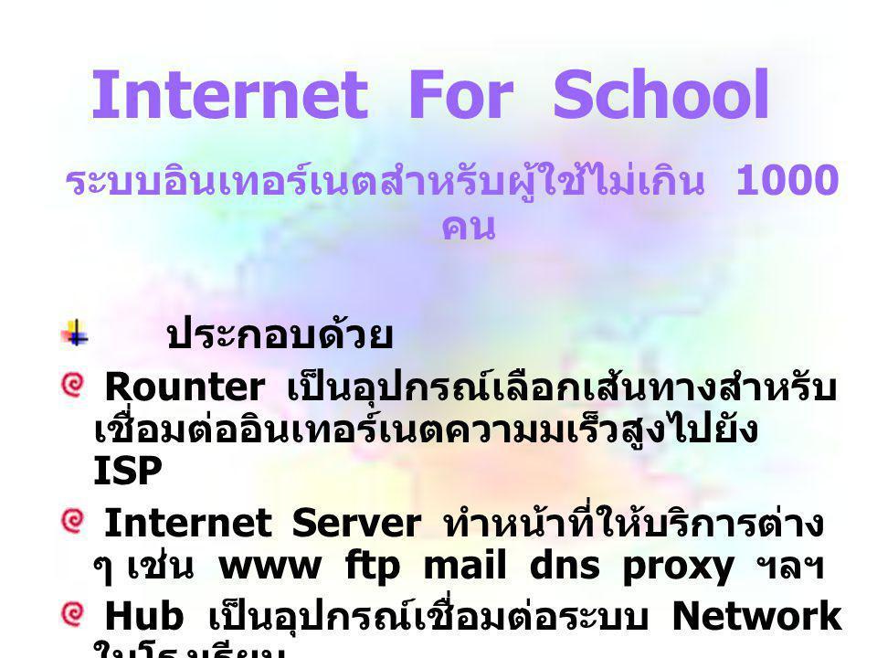 Internet For School ระบบอินเทอร์เนตสำหรับผู้ใช้ไม่เกิน 1000 คน ประกอบด้วย Rounter เป็นอุปกรณ์เลือกเส้นทางสำหรับ เชื่อมต่ออินเทอร์เนตความมเร็วสูงไปยัง ISP Internet Server ทำหน้าที่ให้บริการต่าง ๆ เช่น www ftp mail dns proxy ฯลฯ Hub เป็นอุปกรณ์เชื่อมต่อระบบ Network ในโรงเรียน