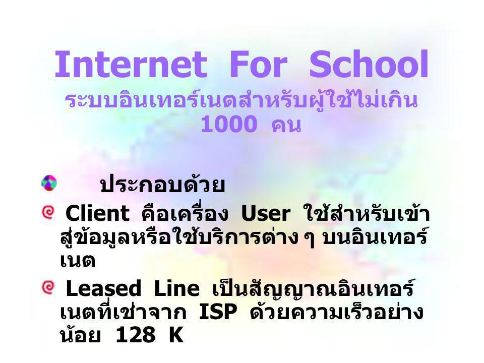 Internet For School ระบบอินเทอร์เนตสำหรับผู้ใช้ไม่เกิน 1000 คน ประกอบด้วย Client คือเครื่อง User ใช้สำหรับเข้า สู่ข้อมูลหรือใช้บริการต่าง ๆ บนอินเทอร์ เนต Leased Line เป็นสัญญาณอินเทอร์ เนตที่เช่าจาก ISP ด้วยความเร็วอย่าง น้อย 128 K