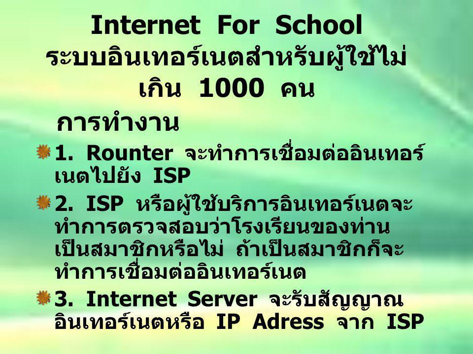 Internet For School ระบบอินเทอร์เนตสำหรับผู้ใช้ไม่ เกิน 1000 คน การทำงาน 1. Rounter จะทำการเชื่อมต่ออินเทอร์ เนตไปยัง ISP 2. ISP หรือผู้ใช้บริการอินเท