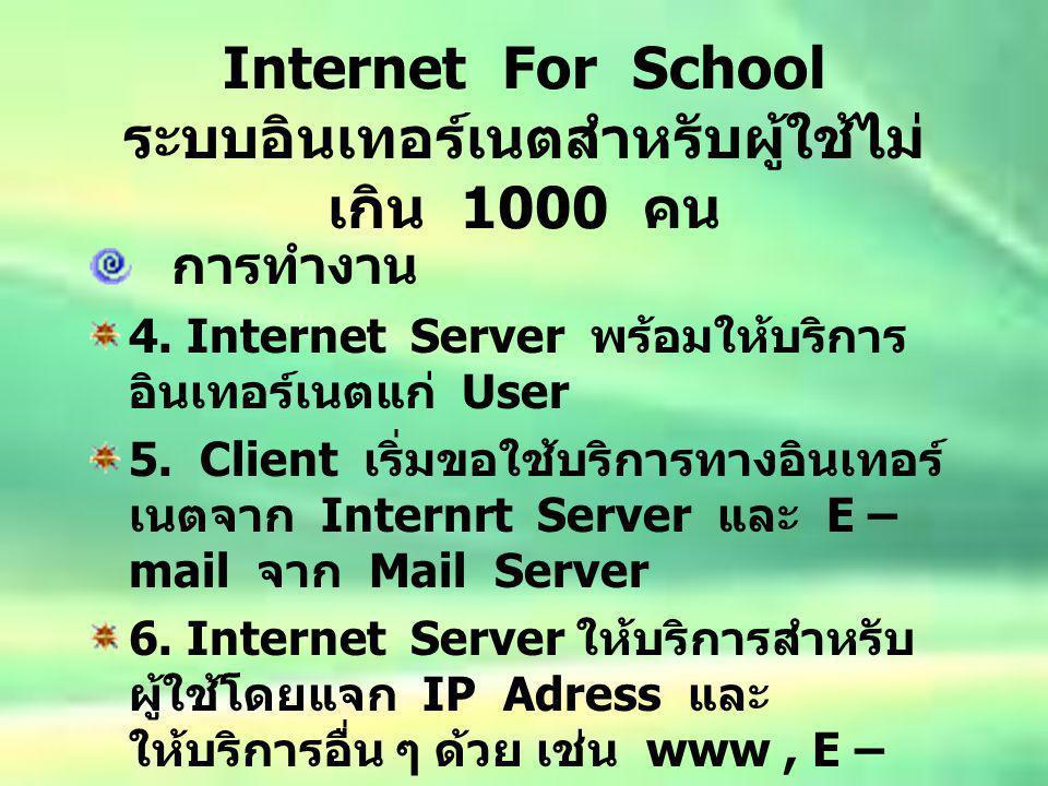 Internet For School ระบบอินเทอร์เนตสำหรับผู้ใช้ไม่ เกิน 1000 คน การทำงาน 4. Internet Server พร้อมให้บริการ อินเทอร์เนตแก่ User 5. Client เริ่มขอใช้บริ