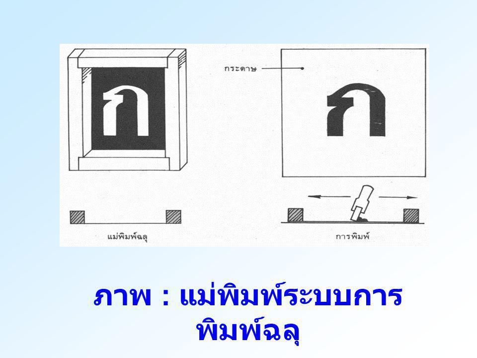 ภาพ : แม่พิมพ์ระบบการ พิมพ์ฉลุ