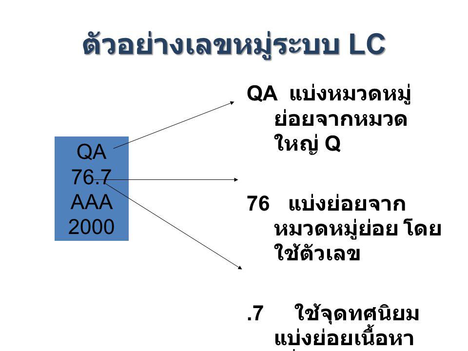ตัวอย่างเลขหมู่ระบบ LC QA แบ่งหมวดหมู่ ย่อยจากหมวด ใหญ่ Q 76 แบ่งย่อยจาก หมวดหมู่ย่อย โดย ใช้ตัวเลข.7 ใช้จุดทศนิยม แบ่งย่อยเนื้อหา เพื่อให้ละเอียด ยิ่