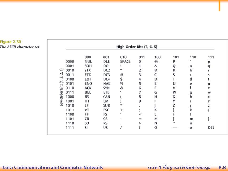 P.8Data Communication and Computer Network บทที่ 1 พื้นฐานการสื่อสารข้อมูล