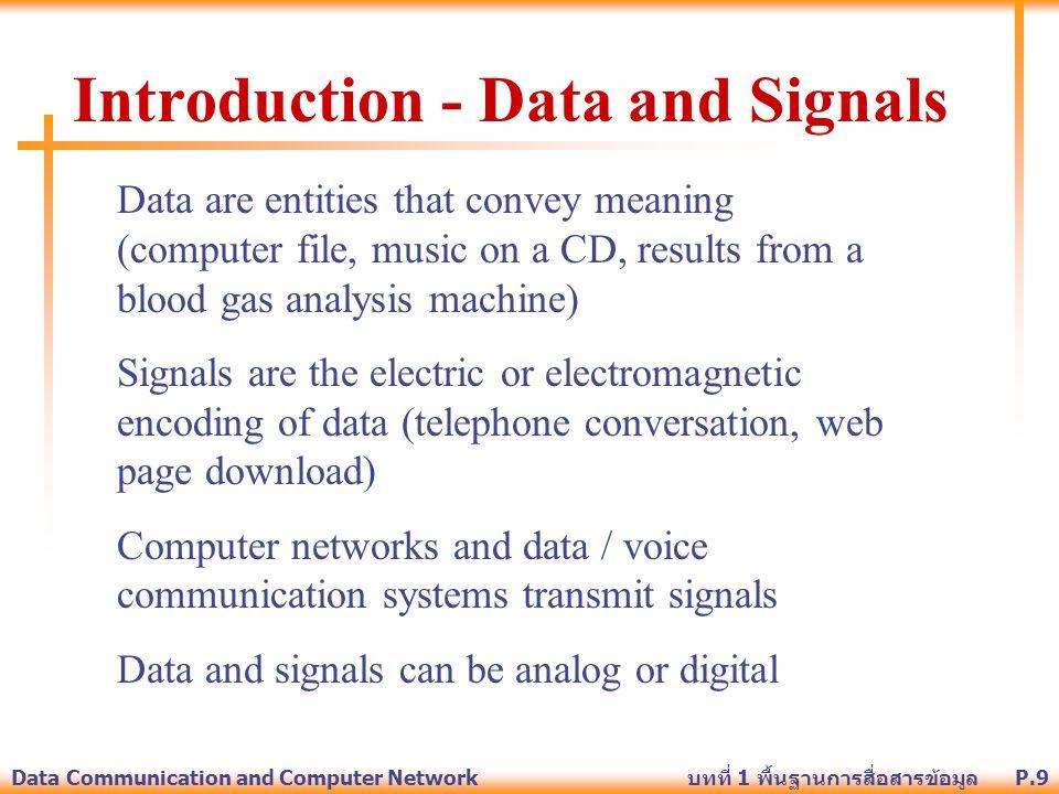 P.20Data Communication and Computer Network บทที่ 1 พื้นฐานการสื่อสารข้อมูล Analog versus Digital Noise in a digital signal.