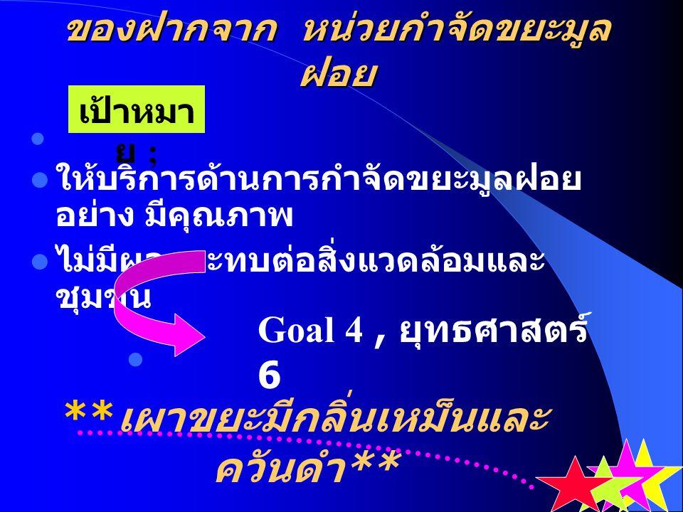 ของฝากจาก หน่วยกำจัดขยะมูล ฝอย ให้บริการด้านการกำจัดขยะมูลฝอย อย่าง มีคุณภาพ ไม่มีผลกระทบต่อสิ่งแวดล้อมและ ชุมชน เป้าหมา ย ; Goal 4, ยุทธศาสตร์ 6 ** เ