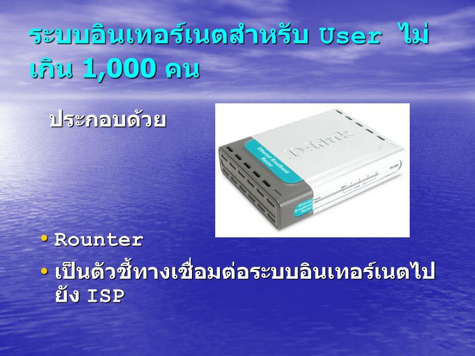 ระบบอินเทอร์เนตสำหรับ User ไม่ เกิน 1,000 คน ประกอบด้วย ประกอบด้วย Rounter Rounter เป็นตัวชี้ทางเชื่อมต่อระบบอินเทอร์เนตไป ยัง ISP เป็นตัวชี้ทางเชื่อม