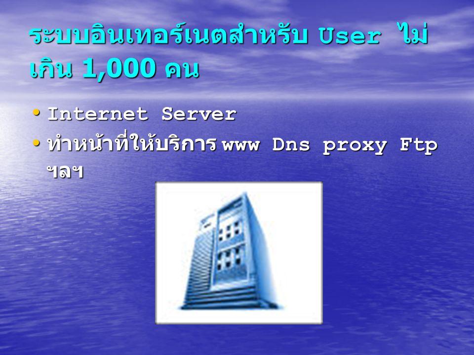 ระบบอินเทอร์เนตสำหรับ User ไม่ เกิน 1,000 คน Internet Server Internet Server ทำหน้าที่ให้บริการ www Dns proxy Ftp ฯลฯ ทำหน้าที่ให้บริการ www Dns proxy