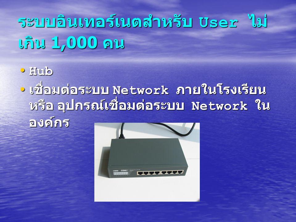 ระบบอินเทอร์เนตสำหรับ User ไม่ เกิน 1,000 คน Hub Hub เชื่อมต่อระบบ Network ภายในโรงเรียน หรือ อุปกรณ์เชื่อมต่อระบบ Network ใน องค์กร เชื่อมต่อระบบ Net