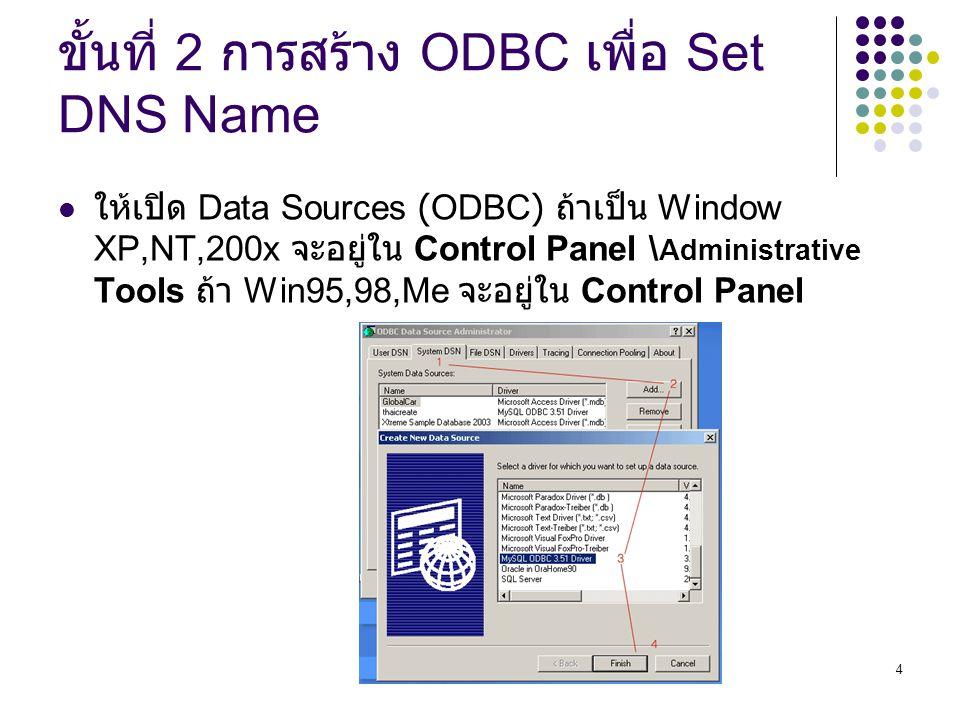 4 ขั้นที่ 2 การสร้าง ODBC เพื่อ Set DNS Name ให้เปิด Data Sources (ODBC) ถ้าเป็น Window XP,NT,200x จะอยู่ใน Control Panel \ Administrative Tools ถ้า Win95,98,Me จะอยู่ใน Control Panel