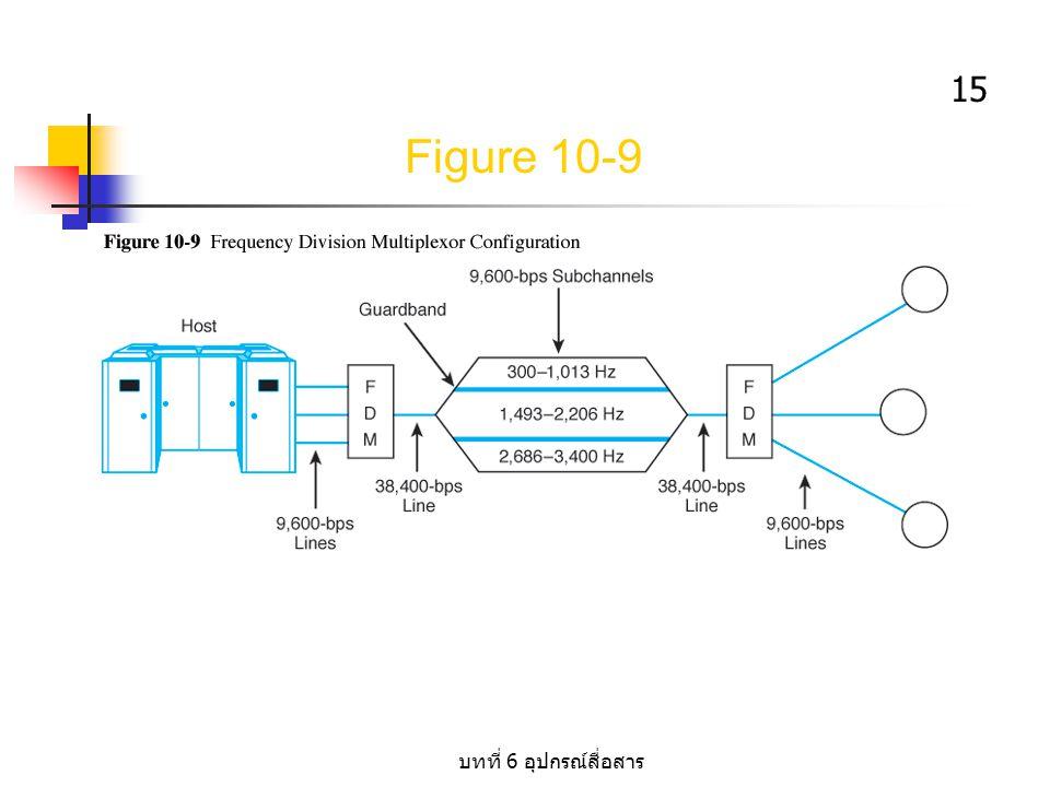 บทที่ 6 อุปกรณ์สื่อสาร 15 Figure 10-9