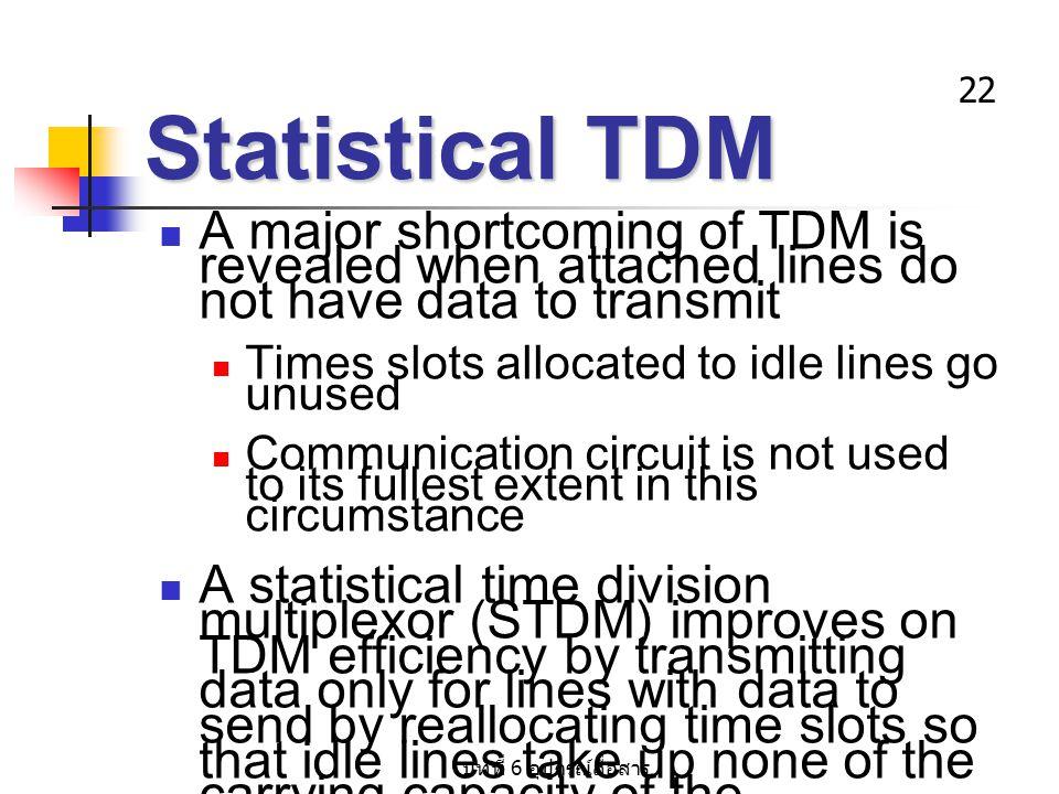 บทที่ 6 อุปกรณ์สื่อสาร 22 Statistical TDM A major shortcoming of TDM is revealed when attached lines do not have data to transmit Times slots allocate