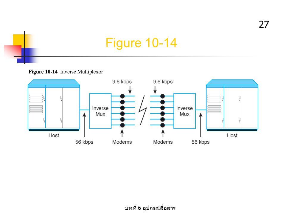 บทที่ 6 อุปกรณ์สื่อสาร 27 Figure 10-14