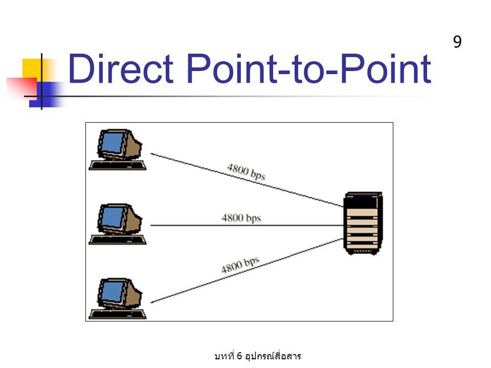 บทที่ 6 อุปกรณ์สื่อสาร 20 Statistical Time Division Multiplexing Intelligent TDM Data rate capacity required is well below the sum of connected capacity Digital only, because it requires more complex framing of data Widely used for remote communications with multiple terminals