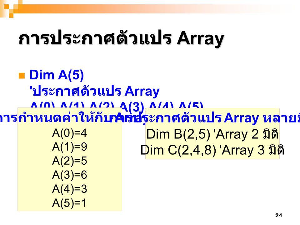 24 การประกาศตัวแปร Array Dim A(5) ' ประกาศตัวแปร Array A(0),A(1),A(2),A(3),A(4),A(5) การกำหนดค่าให้กับ Array A(0)=4 A(1)=9 A(2)=5 A(3)=6 A(4)=3 A(5)=1