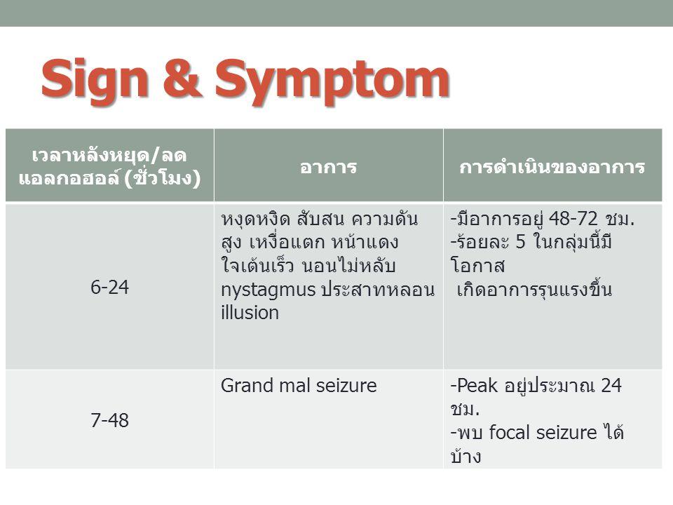 Sign & Symptom เวลาหลังหยุด / ลด แอลกอฮอล์ ( ชั่วโมง ) อาการการดำเนินของอาการ 6-24 หงุดหงิด สับสน ความดัน สูง เหงื่อแตก หน้าแดง ใจเต้นเร็ว นอนไม่หลับ