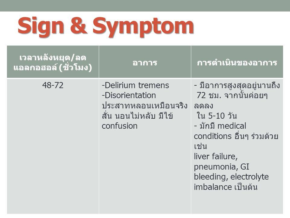 เวลาหลังหยุด / ลด แอลกอฮอล์ ( ชั่วโมง ) อาการการดำเนินของอาการ 48-72-Delirium tremens -Disorientation ประสาทหลอนเหมือนจริง สั่น นอนไม่หลับ มีไข้ confu