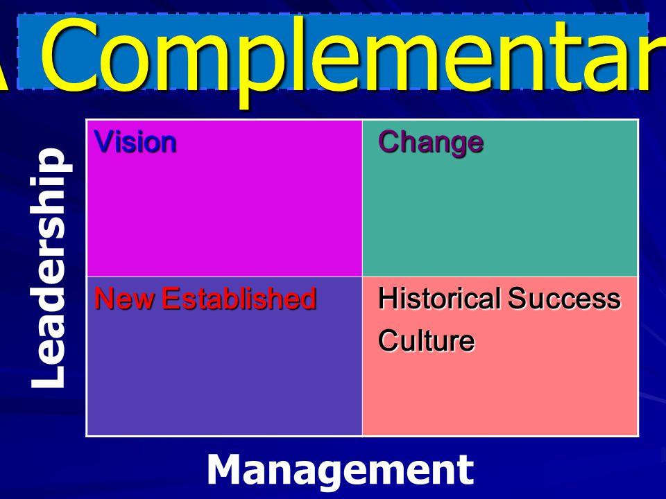6. เป็นผู้เชี่ยวชาญในสาขาธุรกิจ ที่ทำเป็นอย่างดี 7. เป็นแบบอย่างให้คนอื่น ลอกเลียนแบบ 8. มีจริยธรรมทางธุรกิจ 9. รอบรู้เรื่องที่เกี่ยวข้องกับธุรกิจ ที่
