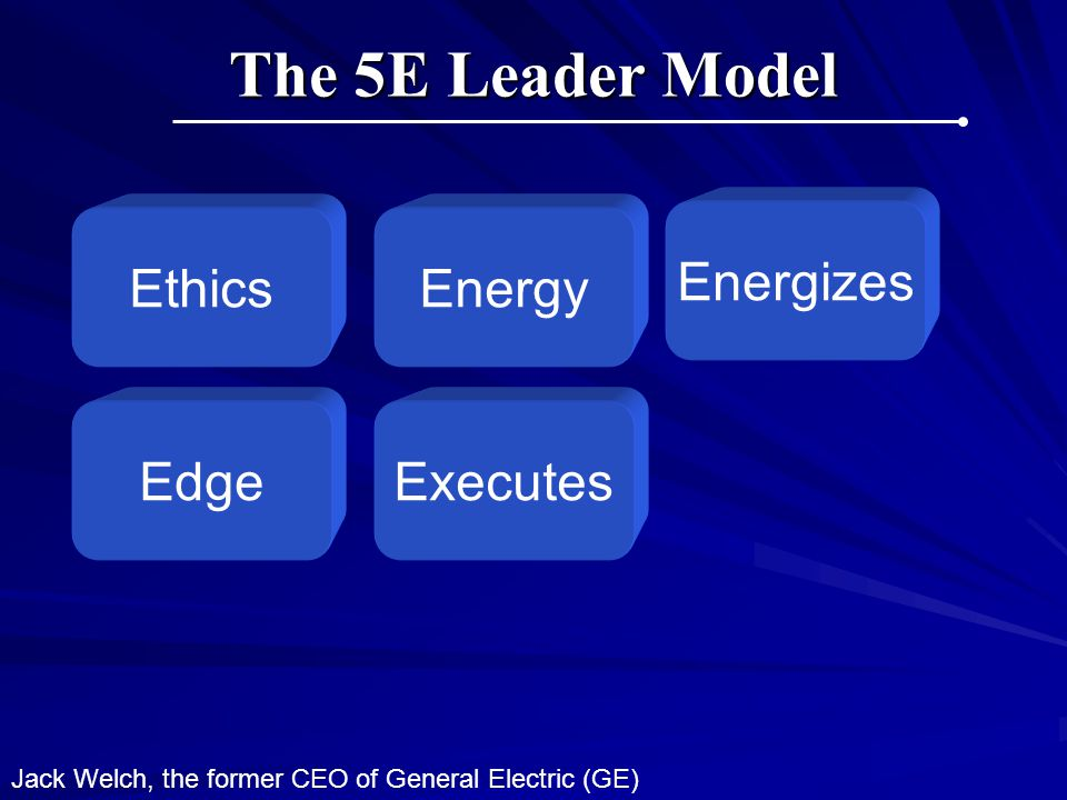 StrategicLeadership(Head) Visionary Enabler Inspirational Inspirational Leadership Leadership (Heart) (Heart) Inspiring Enabler Characteristic(Trust)