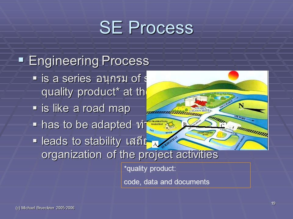 (c) Michael Brueckner 2005-2006 19 SE Process  Engineering Process  is a series อนุกรม of steps ก้าว to create a quality product* at the right time  is like a road map  has to be adapted ทำให้เหมาะ to the needs  leads to stability เสถียรภาพ, control and organization of the project activities *quality product: code, data and documents