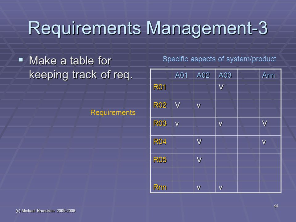 (c) Michael Brueckner Requirements Management-3  Make a table for keeping track of req.