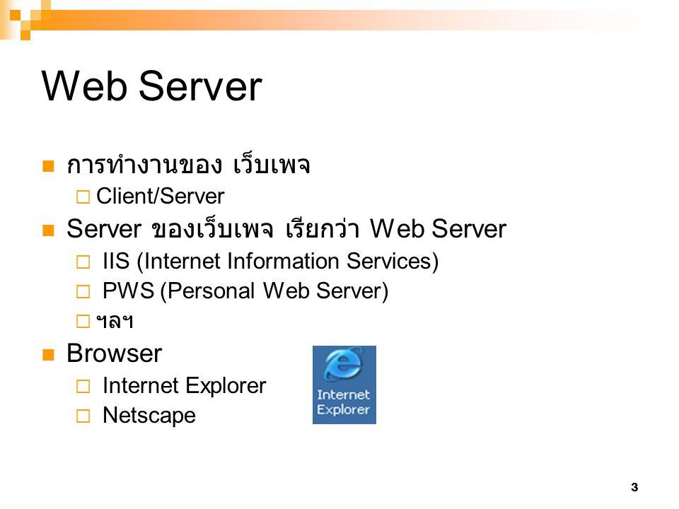 14 ASP จะประกอบด้วย 3 ส่วน Script Program  ทั้ง Client-Side Script และ Server-Side Script HTML  Tag HTML ข้อความ  ข้อความที่ต้องการให้ปรากฏ