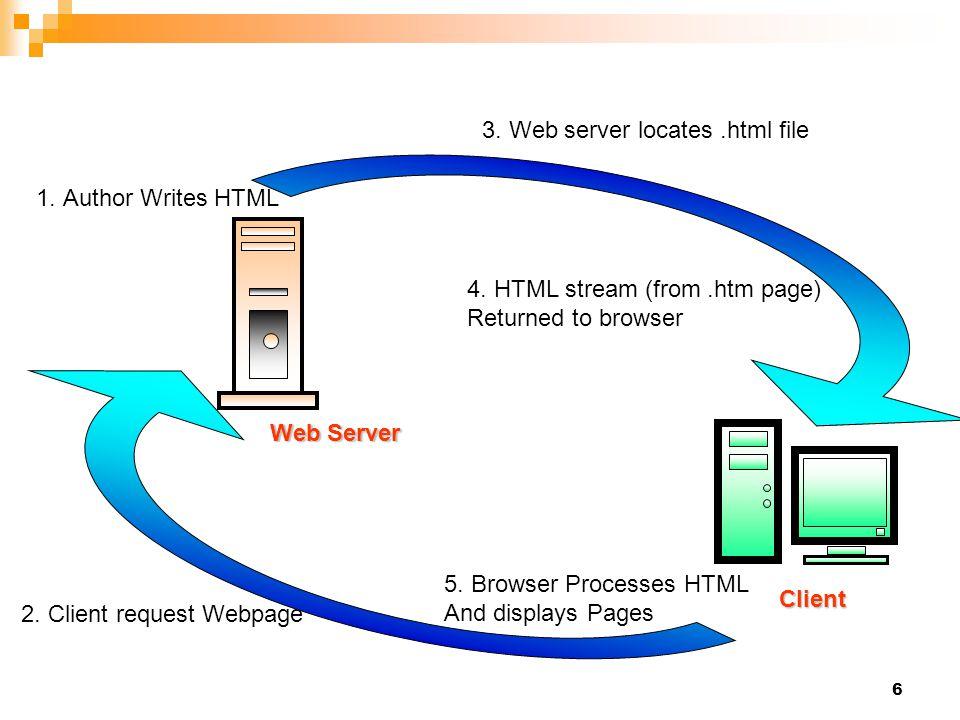 37 3.2 Html ที่มีการใส่ Asp Script เข้าไป ด้วย ( แสดงข้อความ hello asp ก็พอ ) ใช้โปรแกรม Notepad สร้าง Script asp ขึ้นมา 1 ไฟล์ ให้ Save ชื่อ Sample.asp ภายใต้ Directory E:\Webstire ( ซึ่งเป็น Virtual Directory ที่เราได้กำหนดขึ้น ) <% Response.write( Hello Asp ) %>