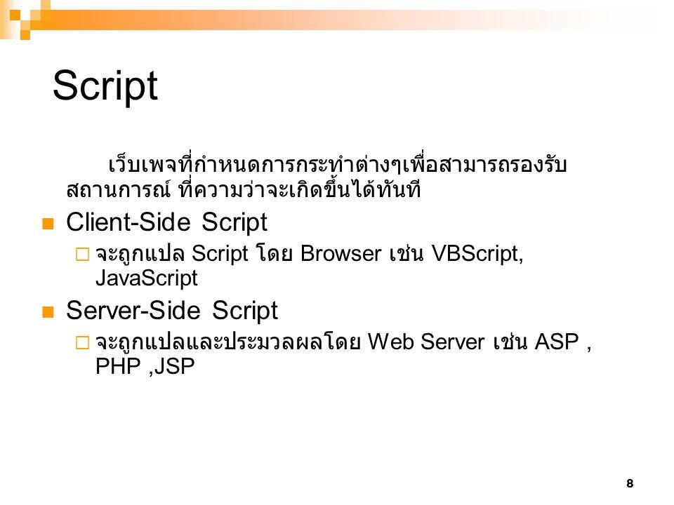 9 Client-Side Script Web Server Client 1.Client Request Webpage 2.