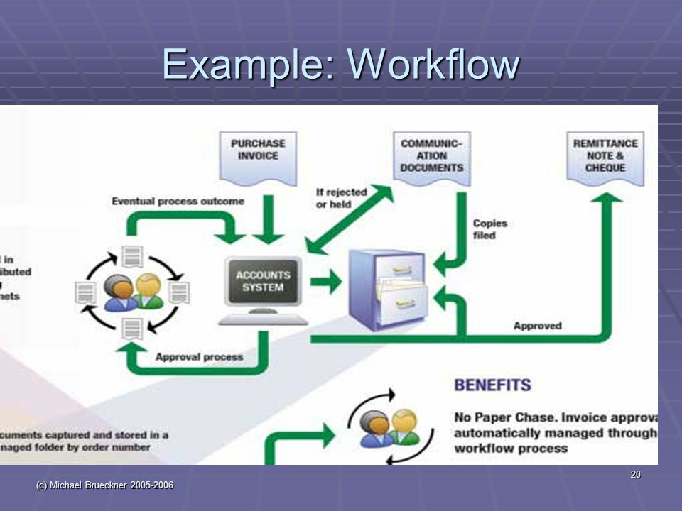 (c) Michael Brueckner Example: Workflow