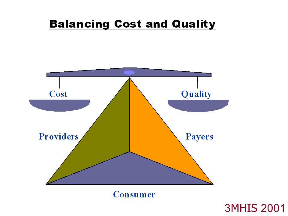 อนาคตของกลไกการจ่ายเงิน ระบบประกันสุขภาพ Thai-Refined DRG Subacute Non-Acute Patient (SNAP) เช่น Psychiatric casemix Ambulatory Patient Group (APG) Ch