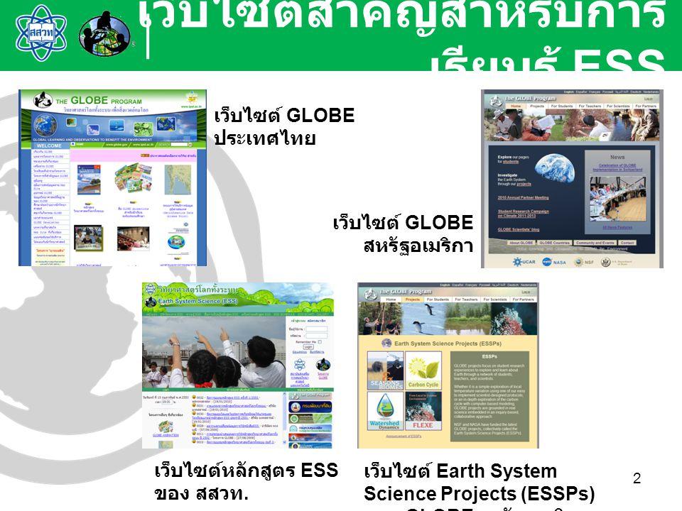 2 เว็บไซต์สำคัญสำหรับการ เรียนรู้ ESS เว็บไซต์หลักสูตร ESS ของ สสวท. เว็บไซต์ Earth System Science Projects (ESSPs) ของ GLOBE สหรัฐอเมริกา เว็บไซต์ GL