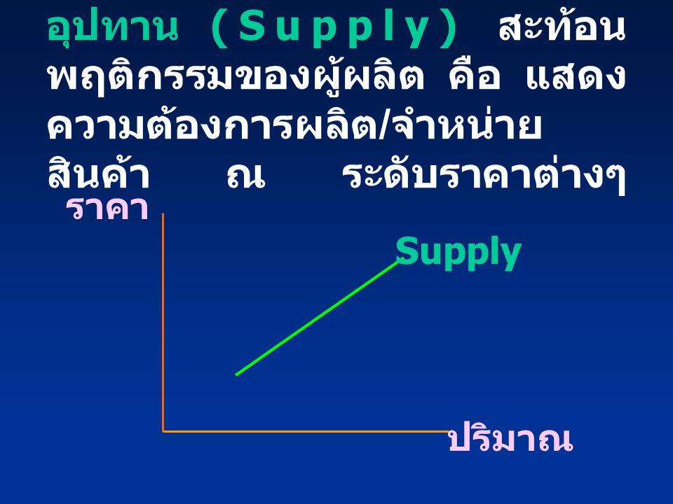 อุปทาน (Supply) สะท้อน พฤติกรรมของผู้ผลิต คือ แสดง ความต้องการผลิต / จำหน่าย สินค้า ณ ระดับราคาต่างๆ ราคา ปริมาณ Supply