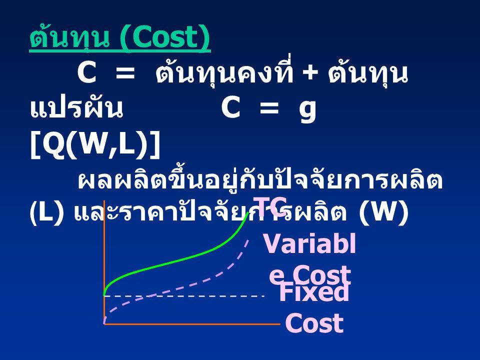 ต้นทุน (Cost) C = ต้นทุนคงที่ + ต้นทุน แปรผัน C = g [Q(W,L)] ผลผลิตขึ้นอยู่กับปัจจัยการผลิต (L) และราคาปัจจัยการผลิต (W) TC Fixed Cost Variabl e Cost
