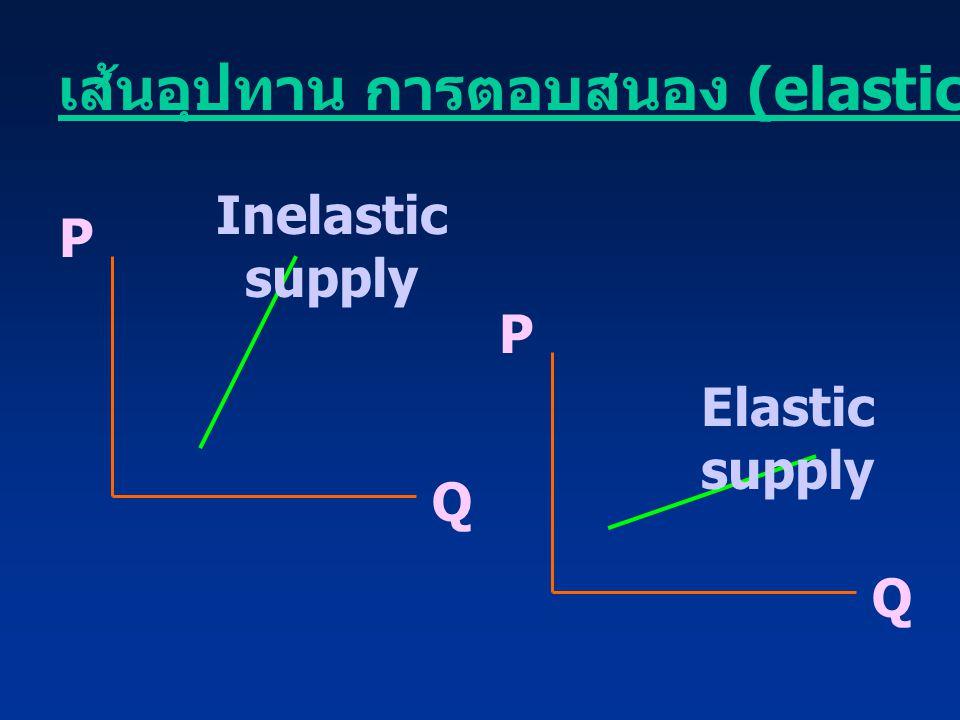 เส้นอุปทาน การตอบสนอง (elasticity) P P Q Q Inelastic supply Elastic supply