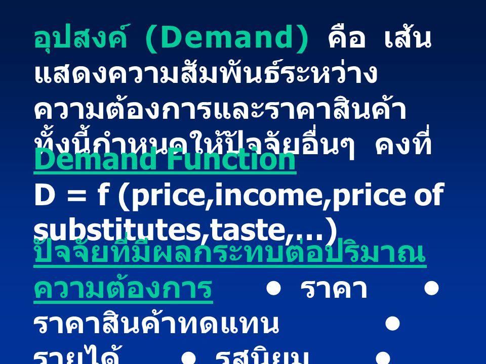 อุปสงค์ (Demand) คือ เส้น แสดงความสัมพันธ์ระหว่าง ความต้องการและราคาสินค้า ทั้งนี้กำหนดให้ปัจจัยอื่นๆ คงที่ Demand Function D = f (price,income,price