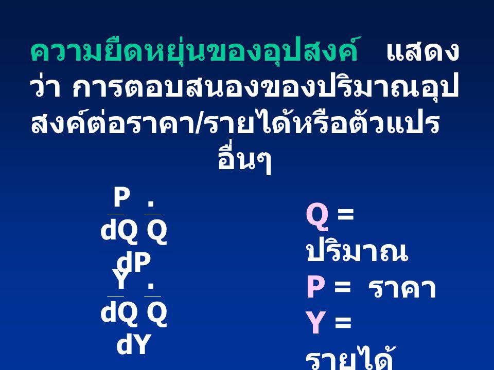 ความยืดหยุ่นของอุปสงค์ แสดง ว่า การตอบสนองของปริมาณอุป สงค์ต่อราคา / รายได้หรือตัวแปร อื่นๆ Q = ปริมาณ P = ราคา Y = รายได้ P. dQ Q dP Y. dQ Q dY