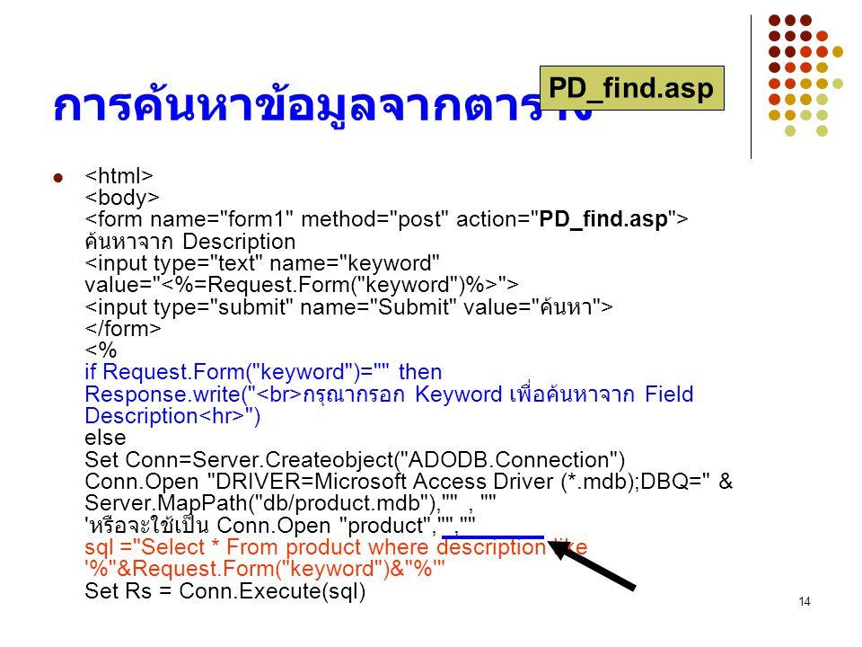 14 การค้นหาข้อมูลจากตาราง ค้นหาจาก Description > กรุณากรอก Keyword เพื่อค้นหาจาก Field Description ) else Set Conn=Server.Createobject( ADODB.Connection ) Conn.Open DRIVER=Microsoft Access Driver (*.mdb);DBQ= & Server.MapPath( db/product.mdb ), , หรือจะใช้เป็น Conn.Open product , , sql = Select * From product where description like % &Request.Form( keyword )& % Set Rs = Conn.Execute(sql) PD_find.asp