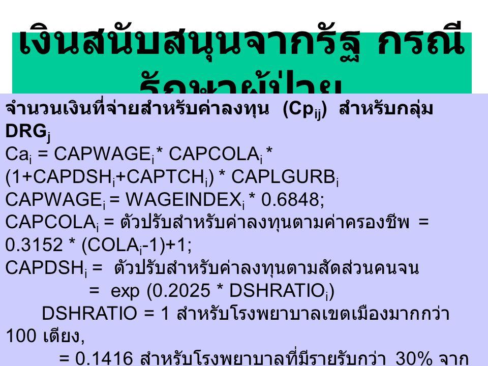 เงินสนับสนุนจากรัฐ กรณี รักษาผู้ป่วย จำนวนเงินที่จ่ายสำหรับค่าลงทุน (Cp ij ) สำหรับกลุ่ม DRG j Ca i = CAPWAGE i * CAPCOLA i * (1+CAPDSH i +CAPTCH i ) * CAPLGURB i CAPWAGE i = WAGEINDEX i * 0.6848; CAPCOLA i = ตัวปรับสำหรับค่าลงทุนตามค่าครองชีพ = 0.3152 * (COLA i -1)+1; CAPDSH i = ตัวปรับสำหรับค่าลงทุนตามสัดส่วนคนจน = exp (0.2025 * DSHRATIO i ) DSHRATIO = 1 สำหรับโรงพยาบาลเขตเมืองมากกว่า 100 เตียง, = 0.1416 สำหรับโรงพยาบาลที่มีรายรับกว่า 30% จาก รัฐ และอื่นๆ = 0 CAPTCH i = ตัวปรับสำหรับค่าลงทุนตามการเรียนการสอน = exp (0.2822 * (interns + residents) / average daily census) -1, CAPLGURB i = ตัวปรับสำหรับโรงพยาบาลขนาดใหญ่ในเมือง (= 1.03 for hospitals in large urban areas, = 1.00 otherwise)
